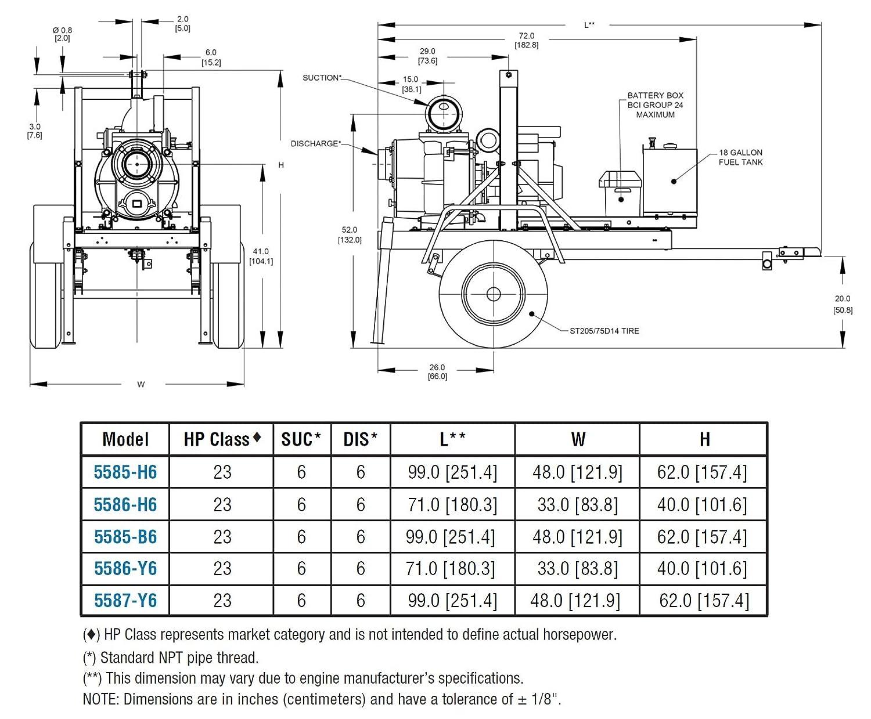 Amt 5587 Y6 6 Engine Driven Trash Pump On Trailer Yanmar 3tnm72 1500 Diagram Diesel 1000gpm Viton Sic Seal Industrial Pumps Scientific