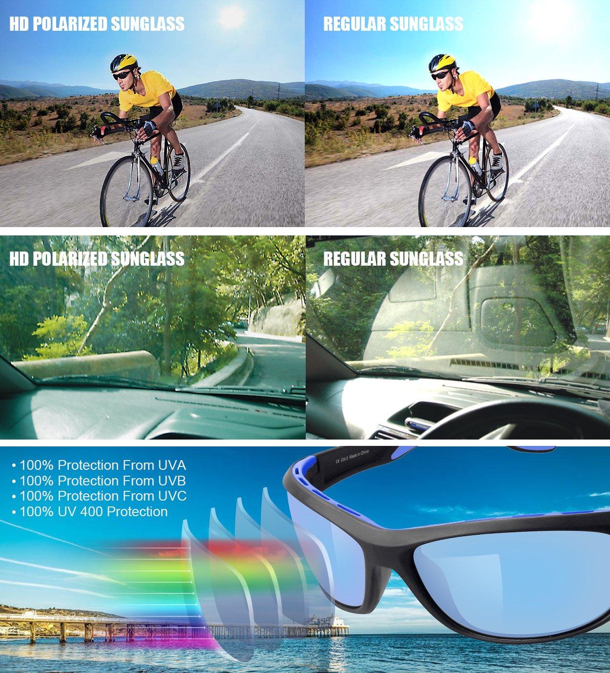 c5c2c03e21 Sport Sunglasses Mens Polarised Sunglass Mirrored Driving Sunglasses Anti  Glare Sunglasses UV 400 Protection SuperLight Switzerland Grilamid TR90  Frame for ...