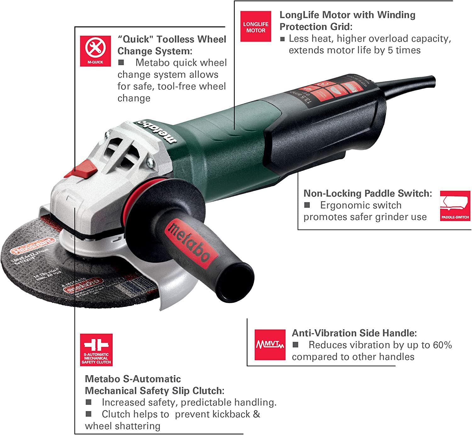 Metabo WEP15-150 Quick 13.5 Amp 9,600 rpm Angle Grinder with Electronics and Non-locking Paddle Switch, 6