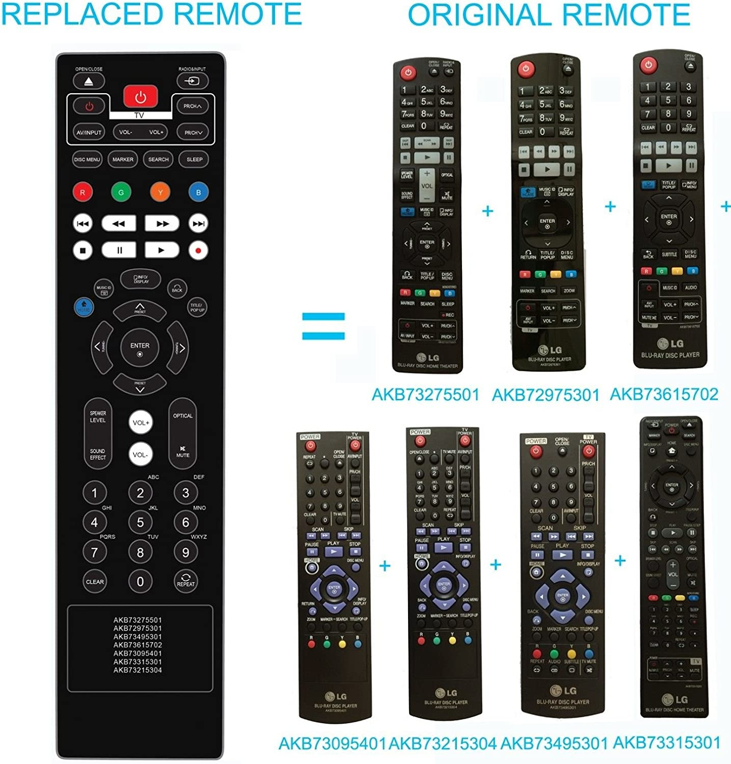 New USARMT Replaced LG BLURAY Player Home Theater Remote Control AKB73275501 AKB72975301 AKB73615702 AKB73095401 AKB73495301 AKB73315301 fit for LHB336 HB906PAWPD HB906SBPD HB906SCPR LHB336, LHB536,
