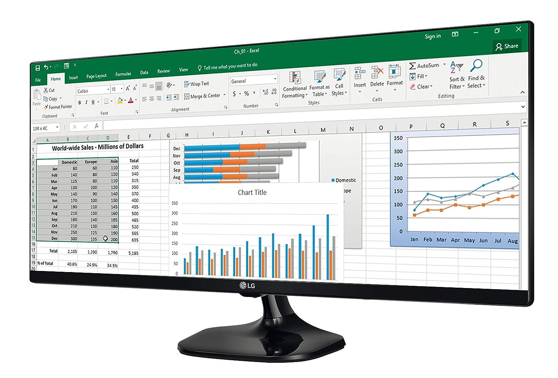 Monitor USB-C Ultrawide LG 25UM58