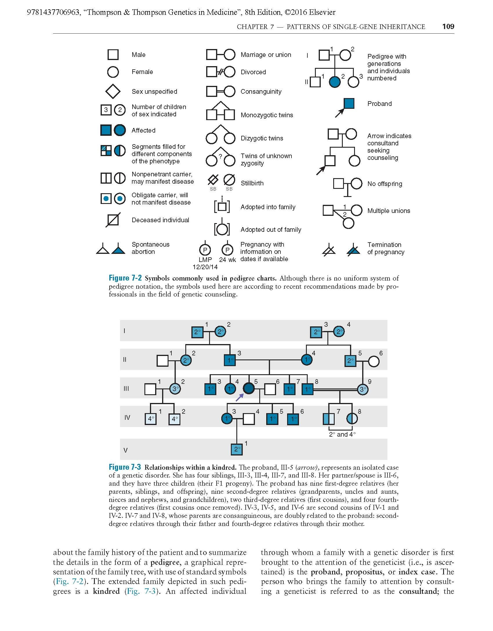 GENETICS IN MEDICINE THOMPSON PDF