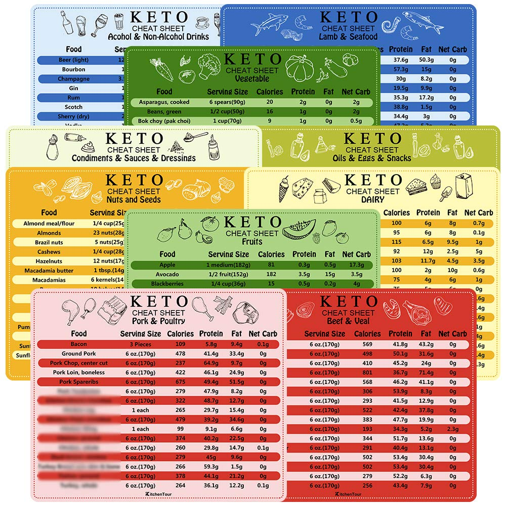 KitchenTour Keto Cheat Sheet Magnets 10 Pcs Ketogenic Diet Food Ingredients Charts of Colors Classification for a Healthy Lifestyle