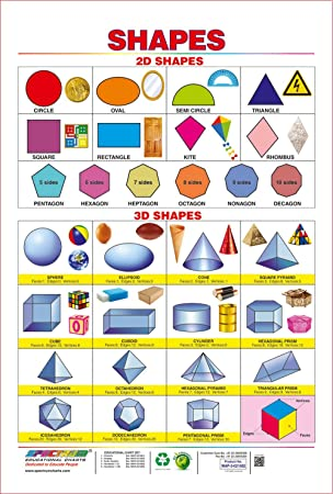 Spectrum Pre-School Kids Learning Laminated 2D and 3D Shapes Name ...