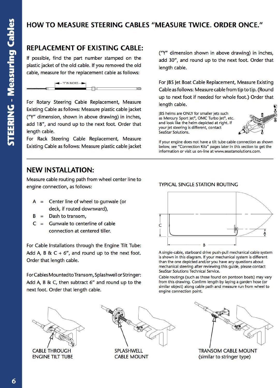 Dometic SeaStar SSC62XX C/âble de Direction Rotatif /à Connexion Rapide