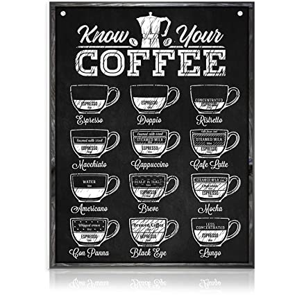 Coffee Signs Kitchen Decor Know Your Coffee Wall Decor Sign 11 75 X 9 Rigid Thick Pvc For Home Coffee Station Coffee House Menu Printed