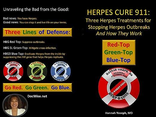 Amazon com: Herpes Arrest Treatment Salve for Genital Herpes, Cold