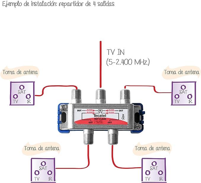 Tecatel TV Satélite - Repartidor Interior con Conector F de 4 Salidas