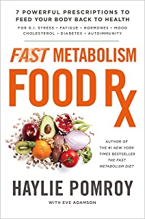 Accelerated Metabolism Diet Blogs
