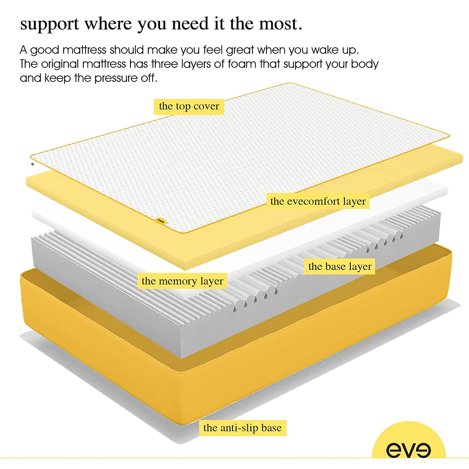 A Guide to the Best Mattress Brands in the UK 3