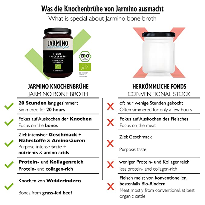Caldo de hueso de carne (6x 350ml) | orgánico | ganado alimentado con hierba | colágeno y ácido hialurónico naturales | bone broth: Amazon.es: Alimentación ...