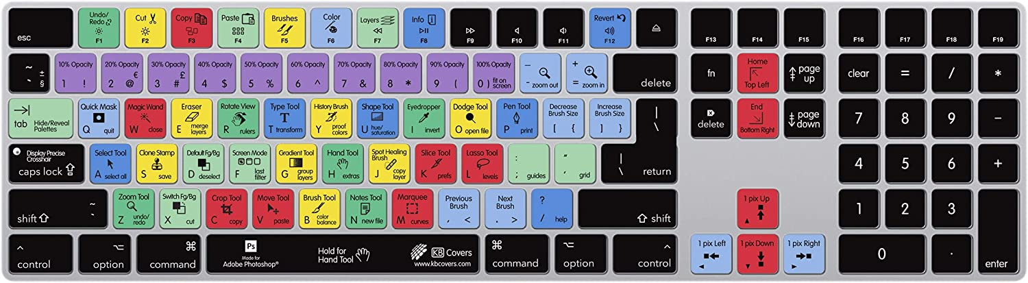 KBCovers Keyboard Cover for Photoshop fits Apple Magic Keyboard with Num Pad