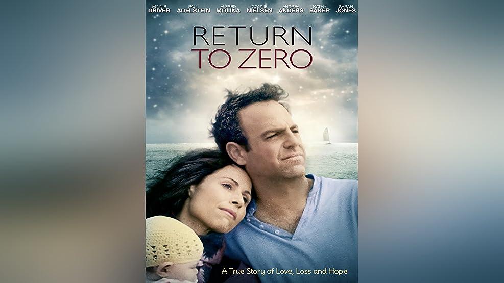 Return to Zero LLC
