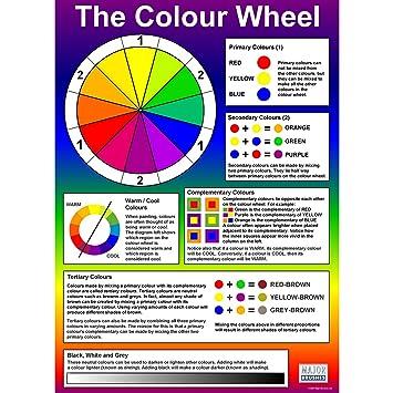 Colour Wheel Art Class Children S Classroom Wall Chart Educational