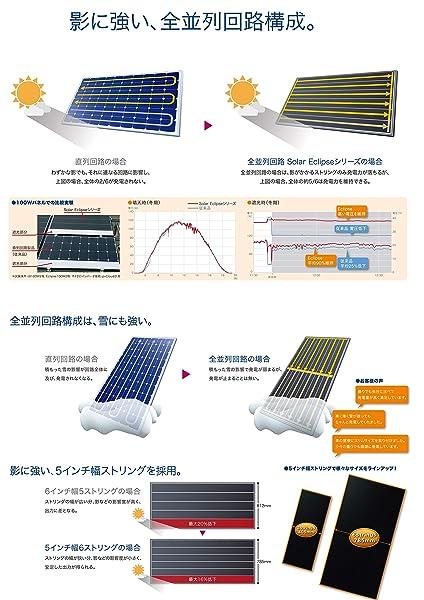 125W  GWSOLAR GW-E125A 影に強い ソーラーパネル
