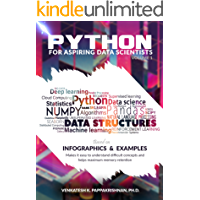 Python for Aspiring Data Scientists: Volume 1