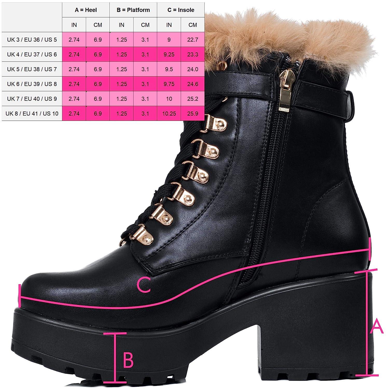 Spylovebuy TASTIE Damen Damen Damen Plateau Blockabsatz Stiefeletten Schuhe 9a7158