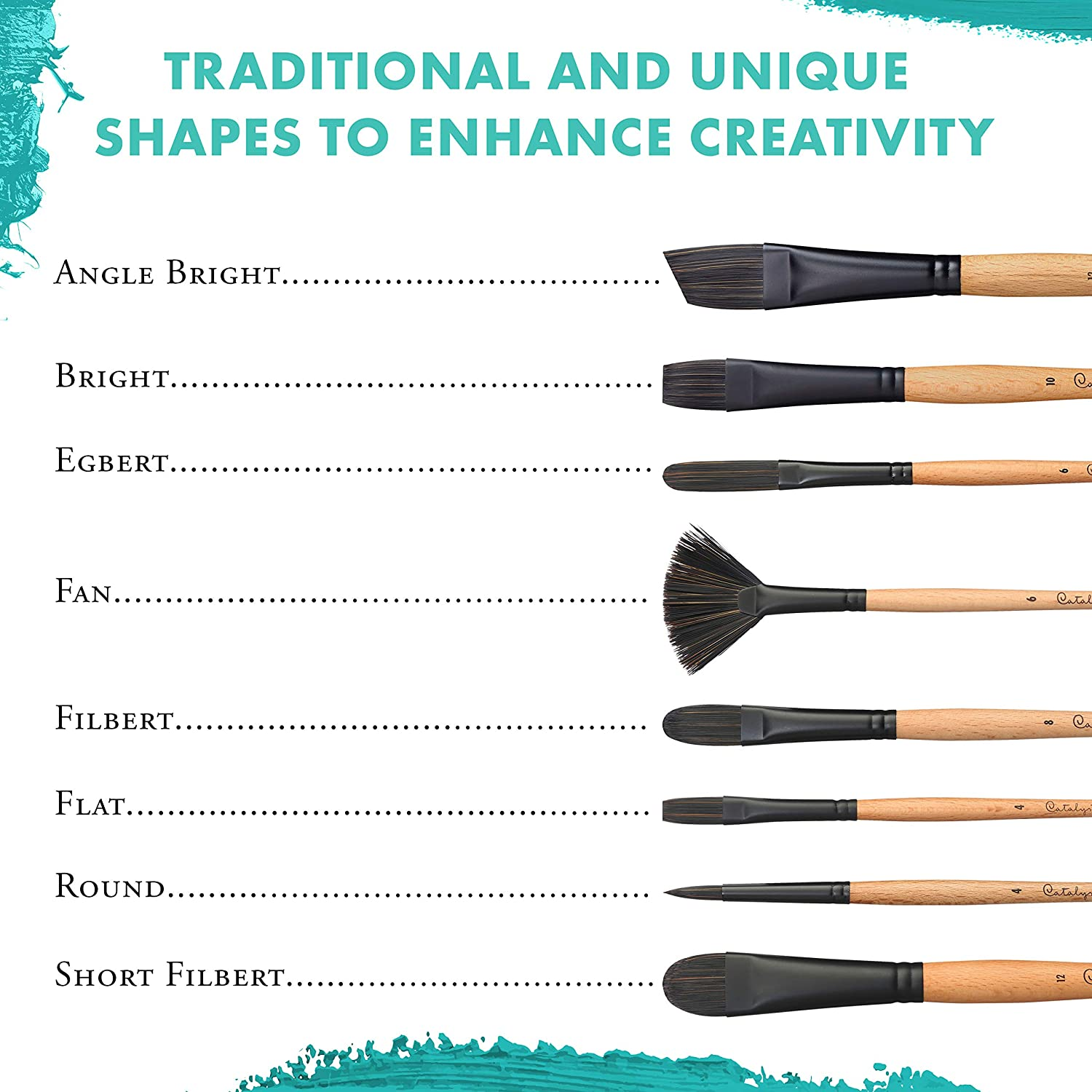Size 24 Flat Princeton Catalyst Polytip Series 6400 Long Handle Brushes for Acrylic and Oil