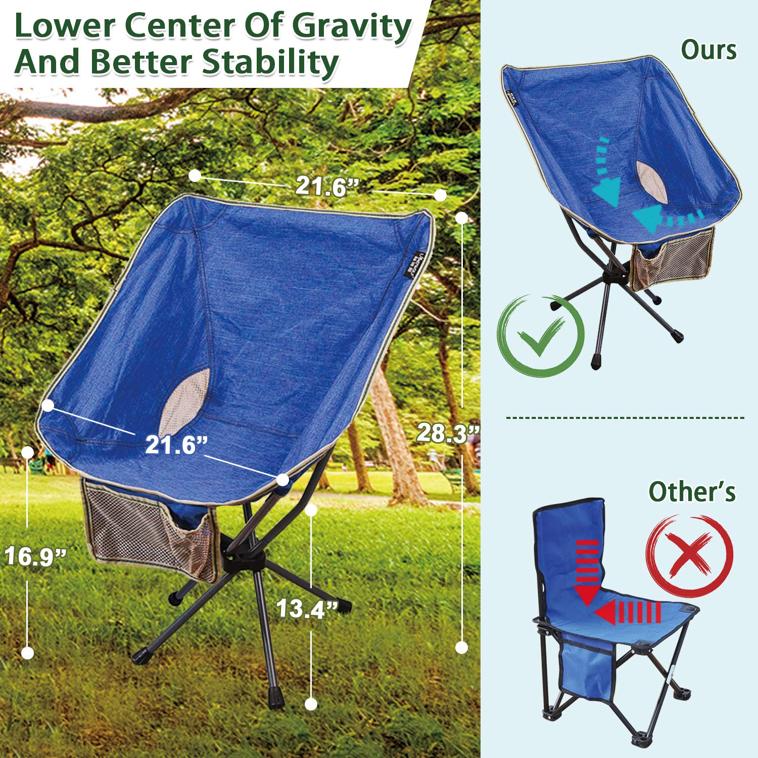 Beach Picnic Travel Outdoor Portable Backpacking Folding Chairs with Carry Bag Hiking Heavy Duty 300 lbs Capacity for BBQ GALSOAR Camping Chairs Fishing
