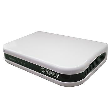 yitong Technology Moca 2.0 EOC Ethernet over Coax Red Via Cable Coaxial de Starter Set,