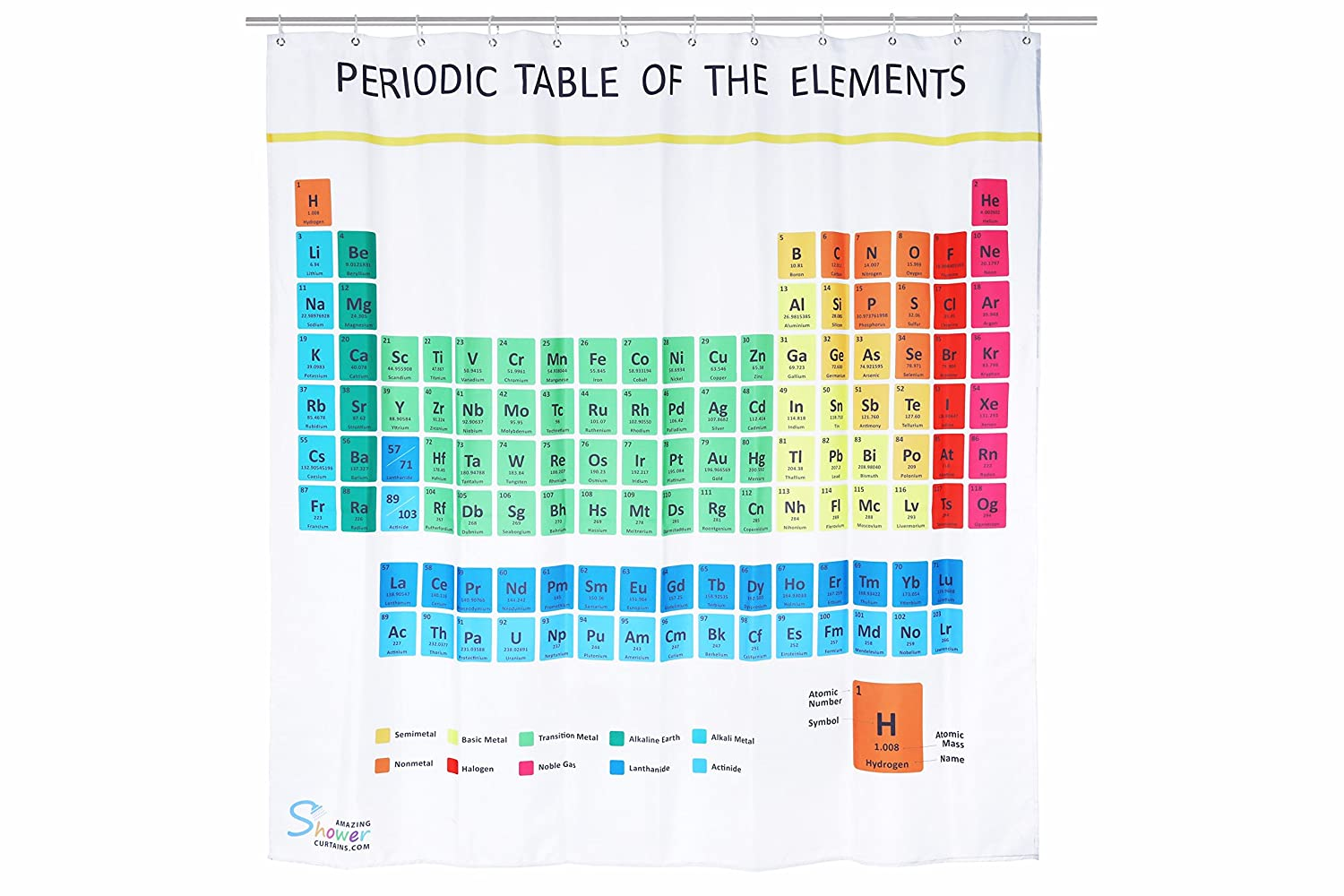 Atomic number 81 periodic table choice image periodic table images atomic number 81 periodic table choice image periodic table images atomic number 81 periodic table images gamestrikefo Images