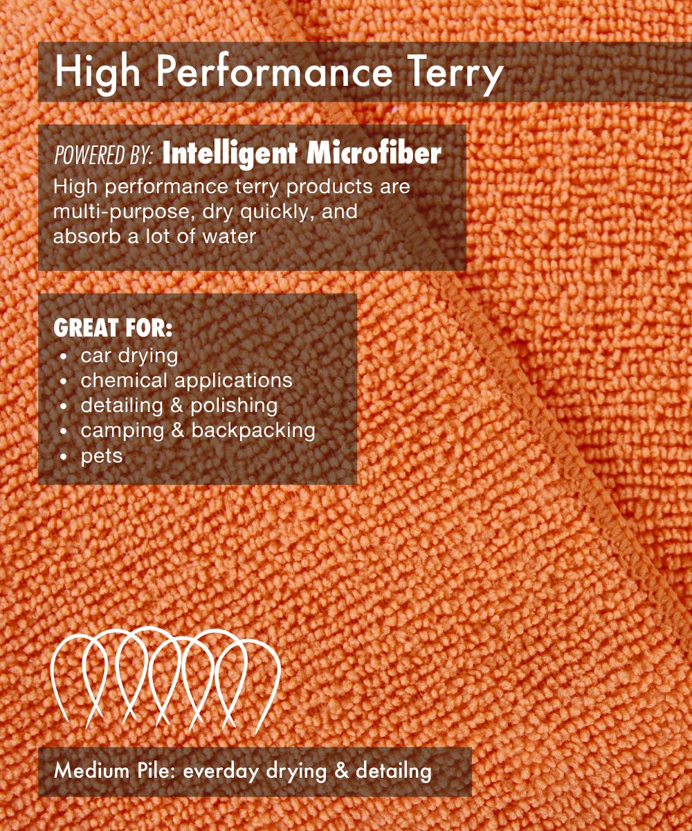 Dri Microfiber Cleaning Cloth Plus 16 x 16 inch (Commerical Grade, Extra Absorb, Cleaning Power and Dry Fast) (240, Orange) by DRI (Image #4)