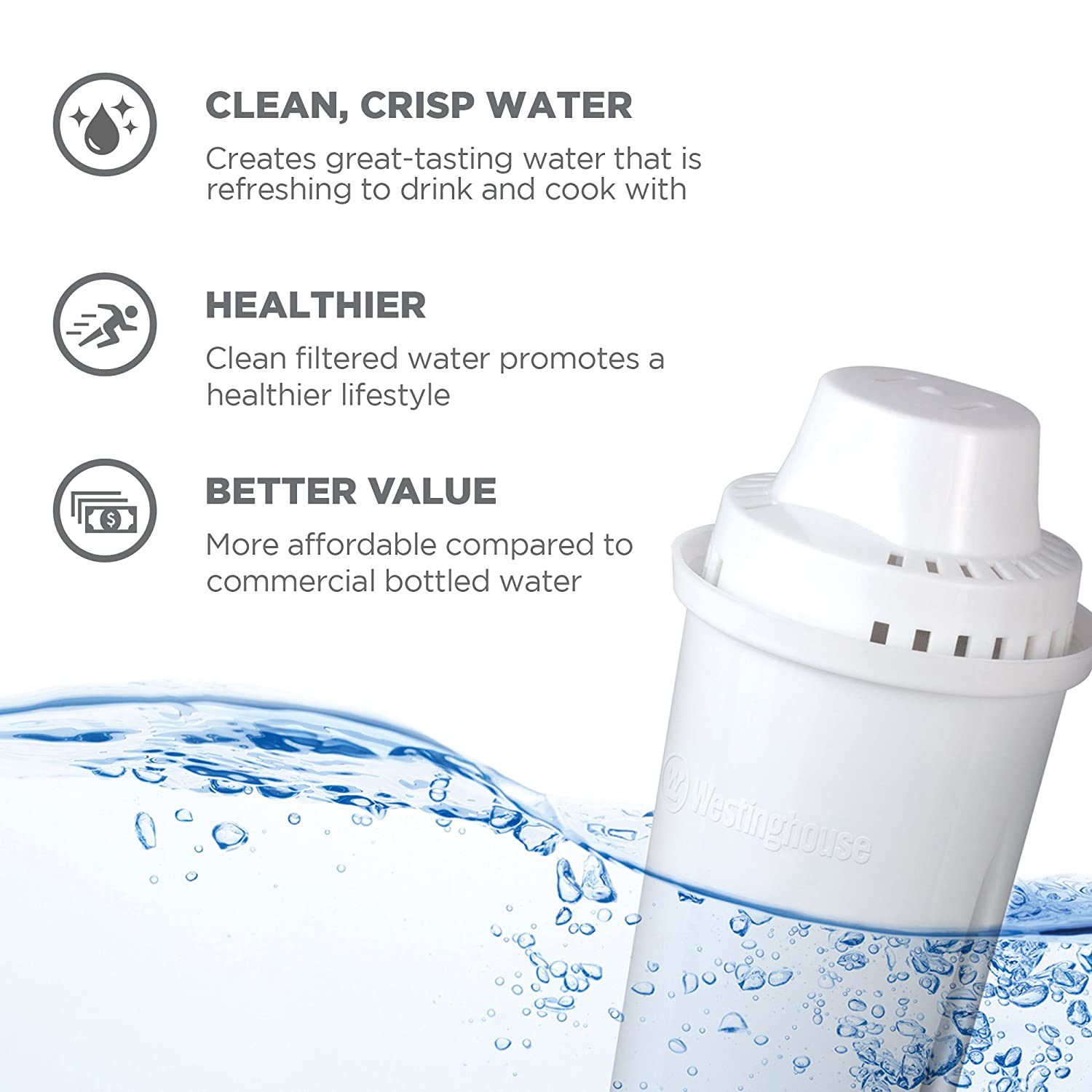 Clean Water by Commercial Cool Water Filter Replacements 6 Pack for Pitchers and Dispensers Compatible with Most Brita Standard Models For Delicious