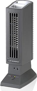 Tevigo 90690 - Purificador de aire, ionizador, ionizador de aire perfecto para las personas con alergias, fumar y también para la alergia a los ácaros del polvo: Amazon.es: Bricolaje y herramientas
