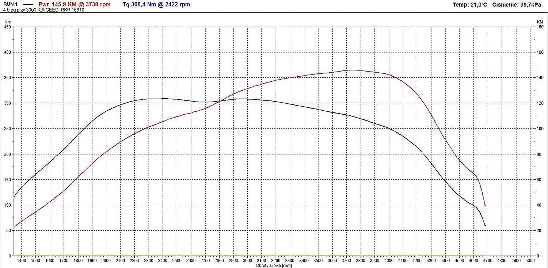 1999-2001 Chip Tuning OBD 2 f/ür B.M.W E46 316i 105PS 77kW