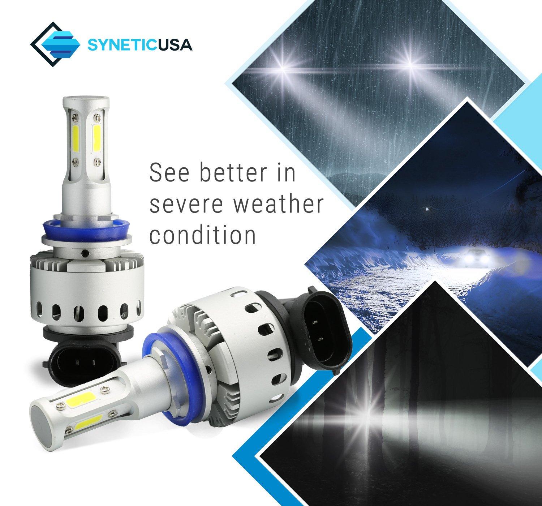 Syneticusa H10 LED Fog Lights Conversion Kit Light Bulbs 100W 10000LM 6000K White