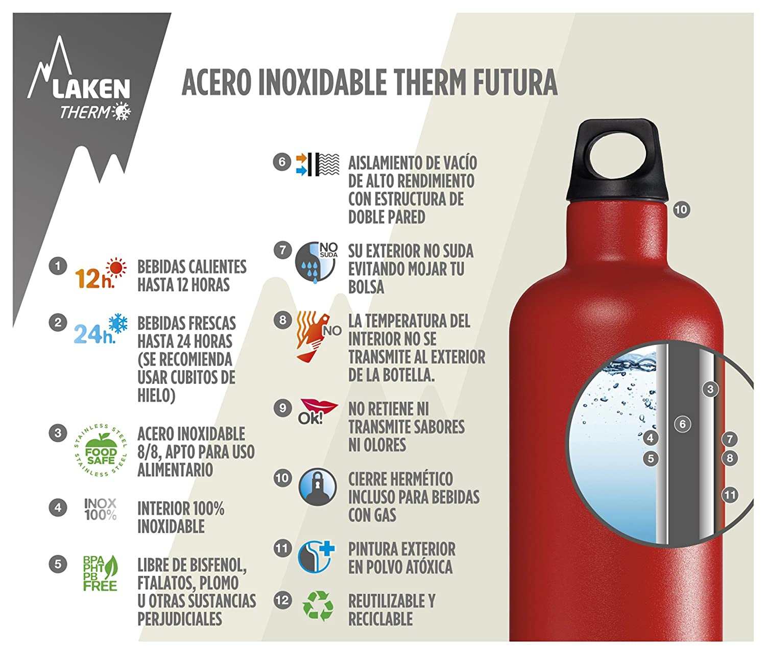 Laken Thermo Futura Vacuum Insulated Stainless Steel Water Bottle Narrow Mouth