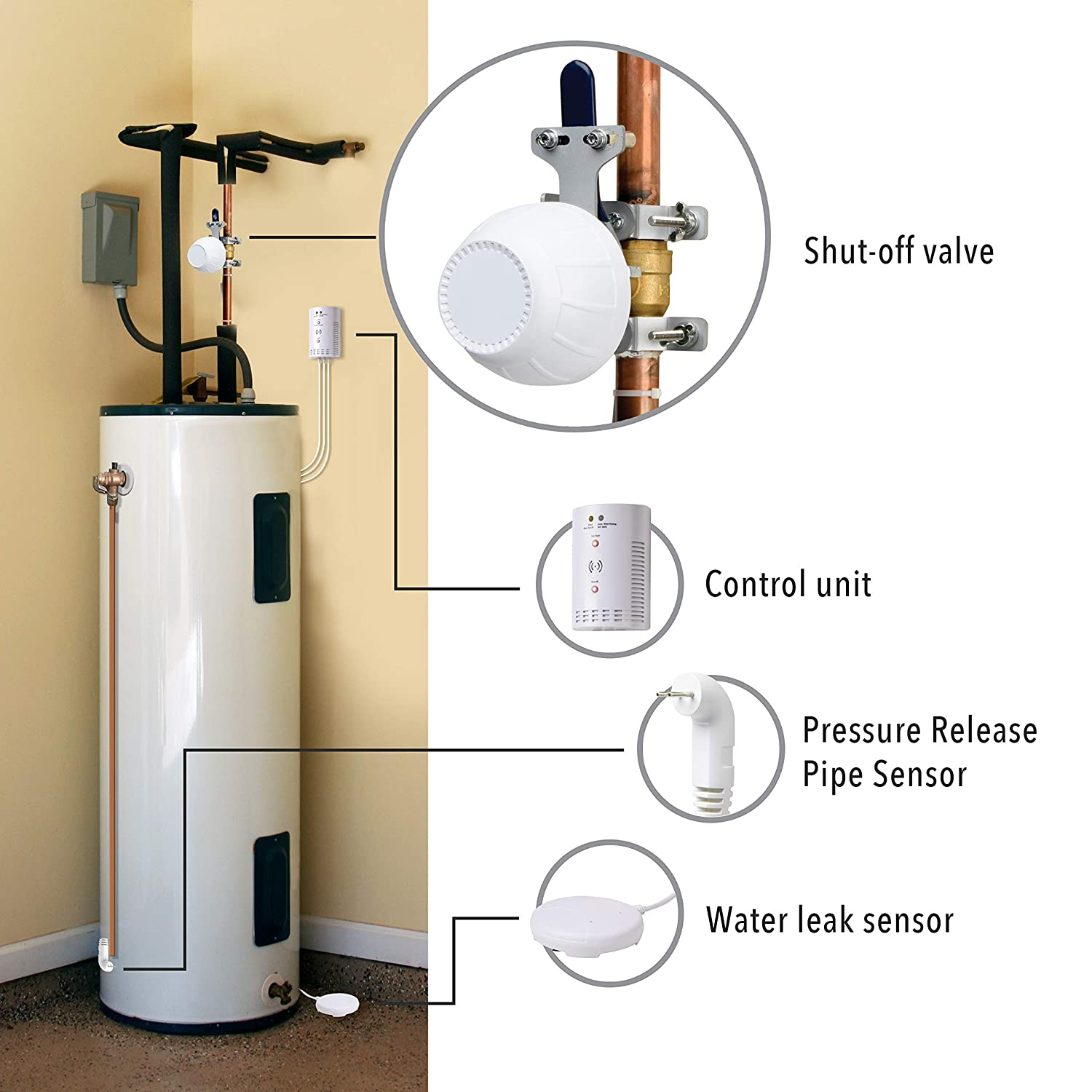 MyGuard Automatic Hot Water Heater Shut Off System and Water Leak Alarm and Detector