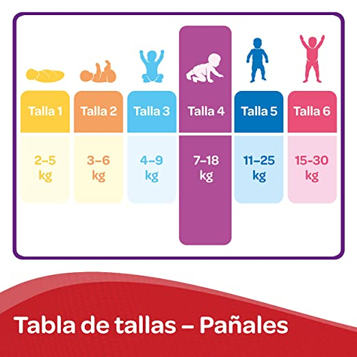 Huggies Ultra Comfort Pañales Talla 4 (7-18 Kg) - 150 Pañales: Amazon.es: Amazon Pantry