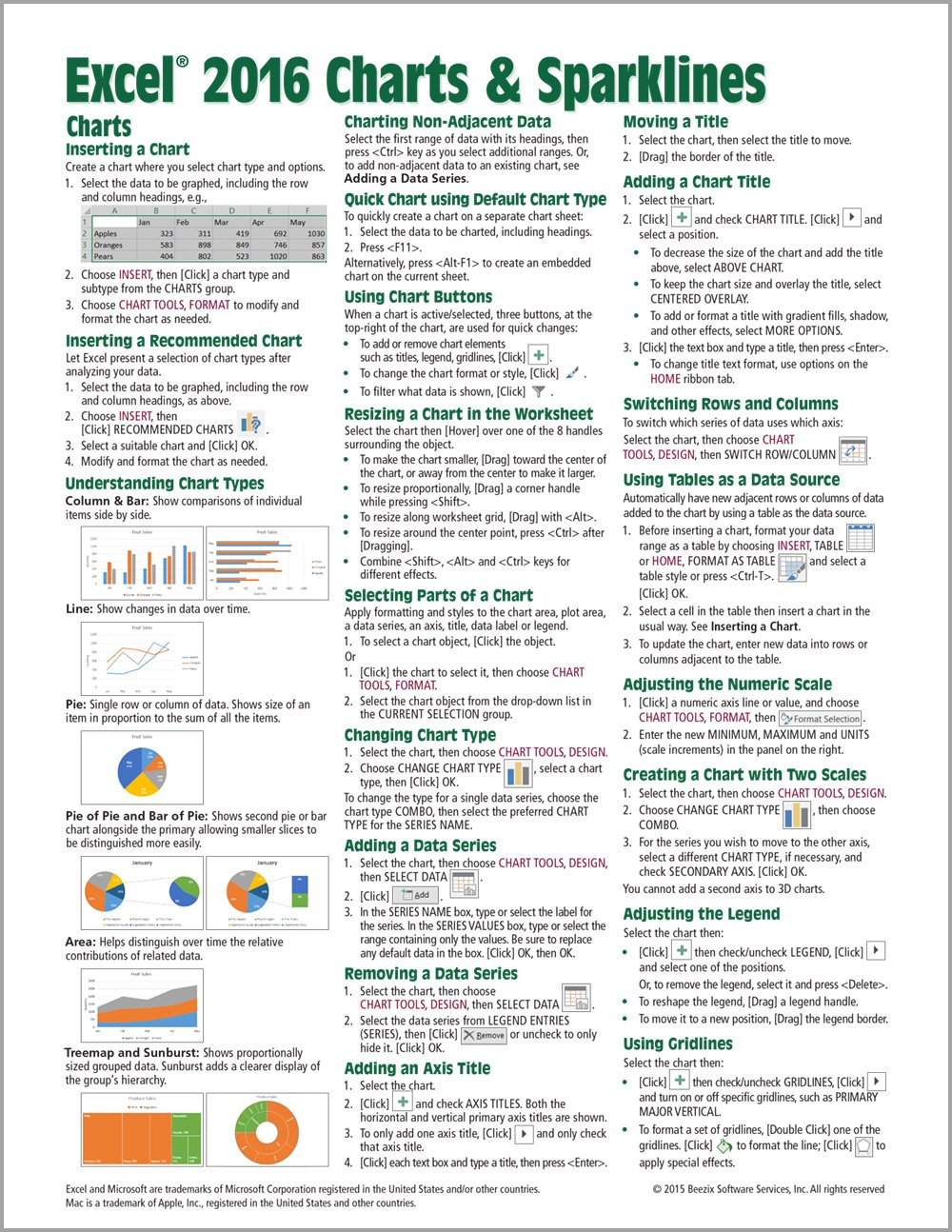 Microsoft Excel 2016 Charts & Sparklines Quick Reference