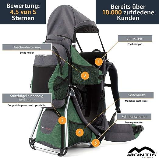 MONTIS Hoover Nexus, Mochila portabebés, 25 kg (Verde): Amazon.es ...