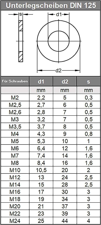 - V2A Beilagscheiben U-Scheiben Unterlegscheibe Standard 50 St/ück Unterlegscheiben M2 DIN 125 Edelstahl A2