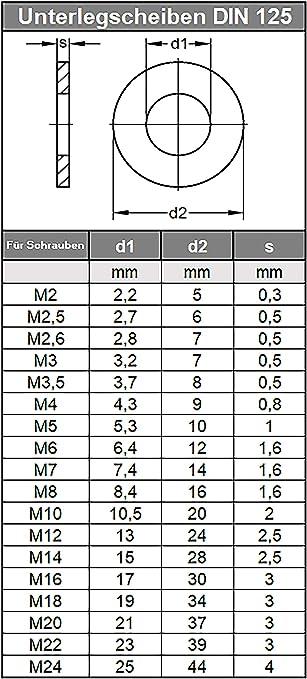Unterlegscheiben DIN 125 Edelstahl V4A Beilagscheiben A4 Scheiben 50 St/ück M10 10,5 mm