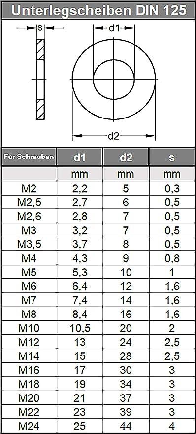 M8 forme un plat en Acier Inoxydable A4 Marine Grade Métrique Rondelles-DIN 125