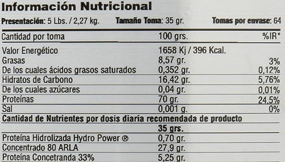 Bull Sport Nutrition PWB Pure Whey Bull Proteínas de Suero de Leche ...
