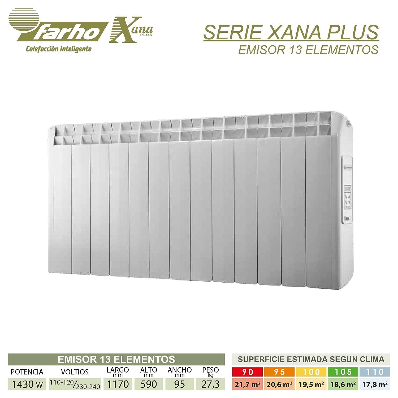 farho XP - Radiador Eléctrico de bajo Consumo 1430 W, Digital Programable y opción WiFi - Emisor Térmico Ideal para estancias hasta 21,70 m2-20 AÑOS DE ...