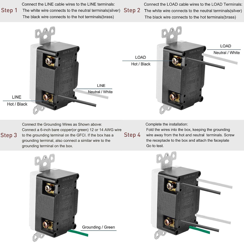 [2 Pack] BESTTEN Tamper-Resistant GFCI Receptacle Outlets (20A/125V/2500W), on