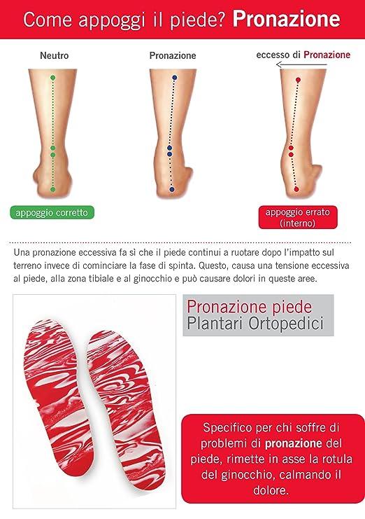 OrtopediciCorreggi Pronazione Piede La Del Plantari 8m0nvONw