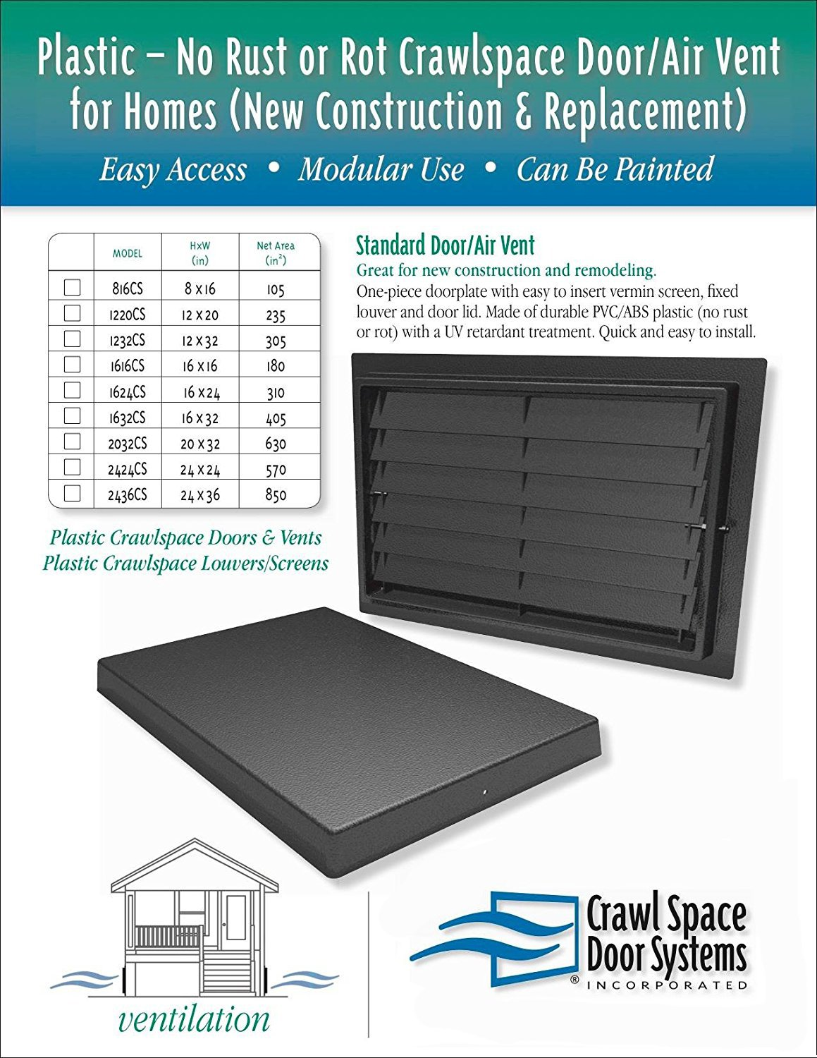 Crawl Space Vents Crawl Space Fans Home Depot 100