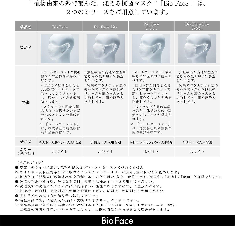 マスク bio
