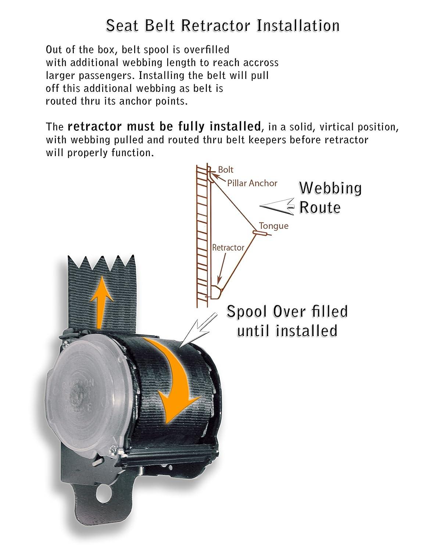 How to release seat belt retractor