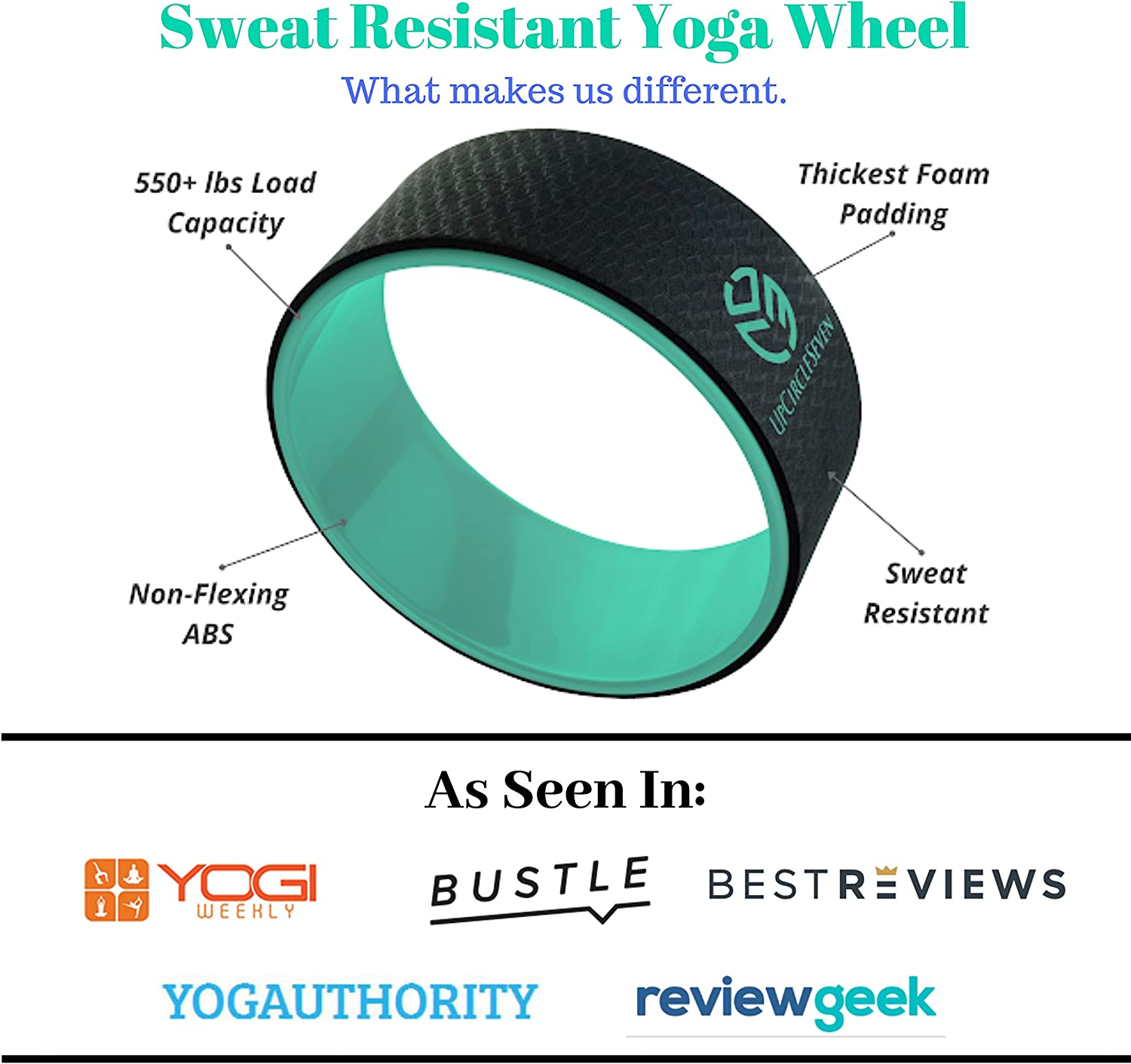 UpCircleSeven Yoga Wheel Set - Strongest & Most Comfortable Dharma Yoga Prop Wheel, 3 Pack for Back Pain Stretching & Backbends (12, 10, 6 inch) (Cyan) : Sports & Outdoors