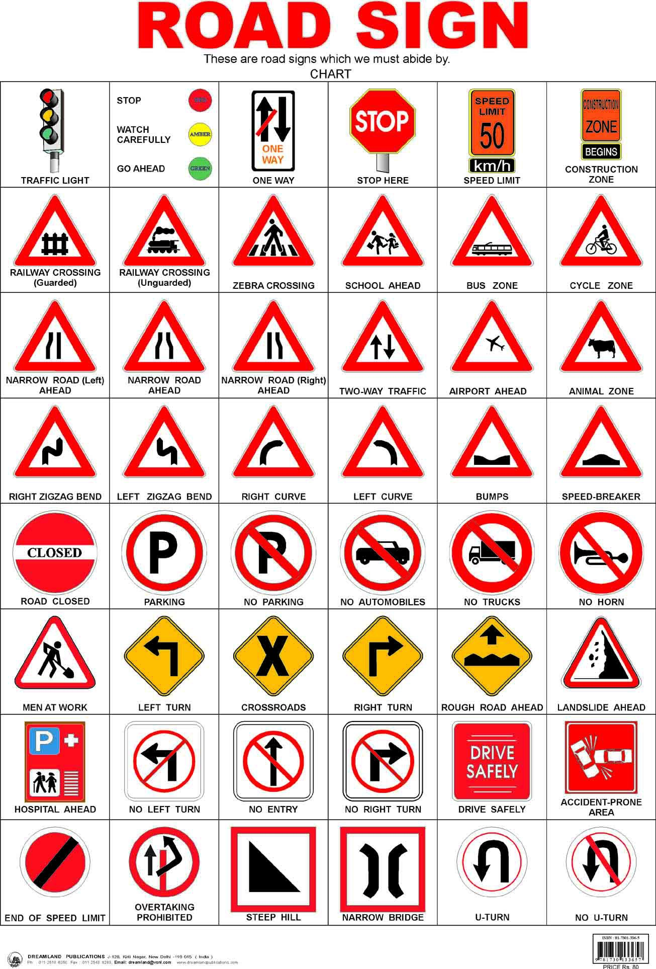 Buy Road Sign Book Online At Low Prices In India Road Sign Reviews Ratings Amazon In