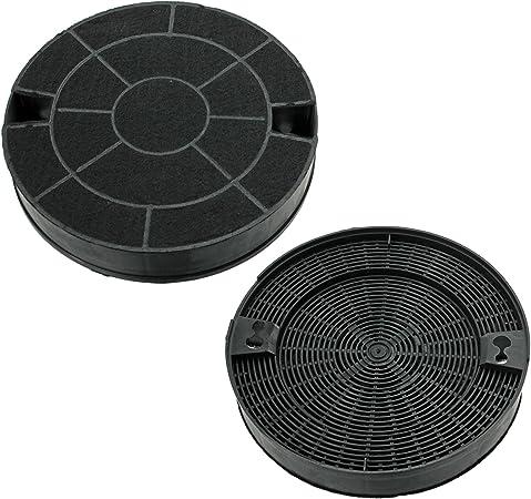 Spares2go Carbón Ventilación Extractor Filtro para IKEA Campana (Pack de 2 o 4) 2 Filters: Amazon.es: Hogar