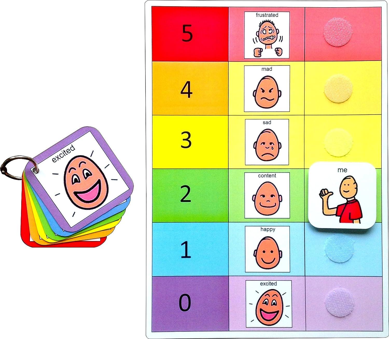 Visual feelings board aac picture communication symbols visual feelings board aac picture communication symbols learning education amazon canada buycottarizona