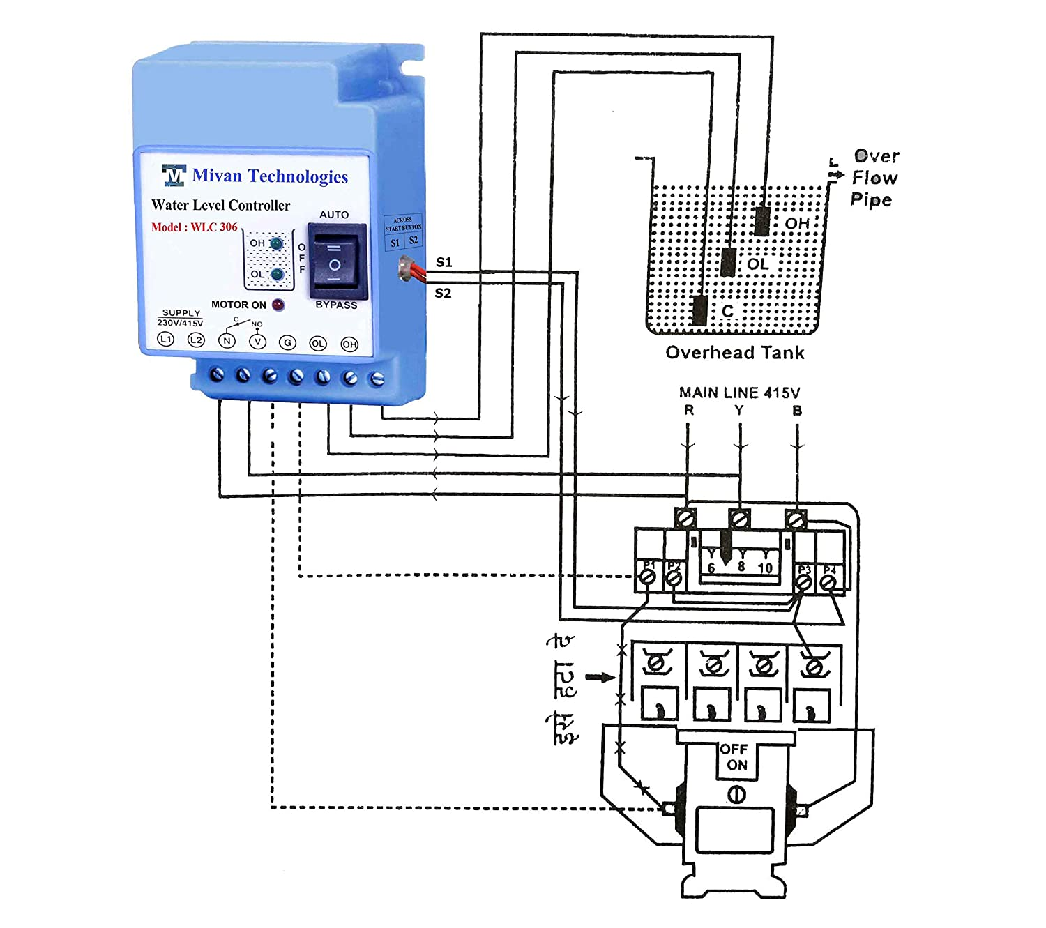 Buy Mivan Technologies 3 Phase Fully Automatic Water Level Starter Wiring Diagram On Underground Electrical For A House Controller Blue Online At Low Prices In India